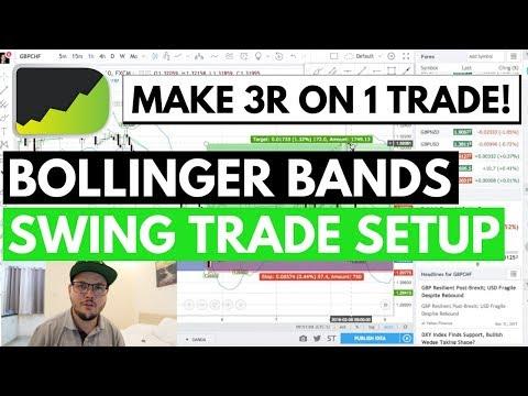 A 3R Forex Trade Setup - Bollinger Bands Swing Trading, Power Band Forex Swing Trading System