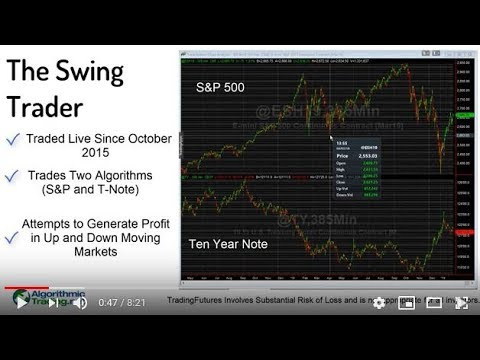 Algorithmic Trading: Introduction to The Swing Trader