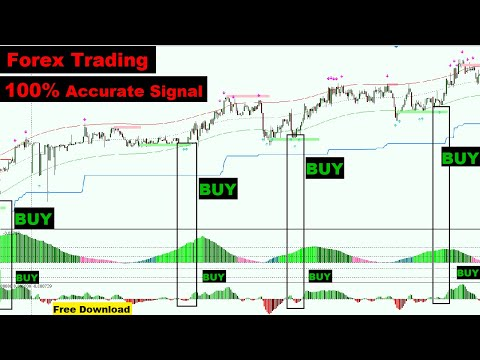 Awesome Trading System | Forex Trading Scalping Indicator | Free Download, Scalping Trading System
