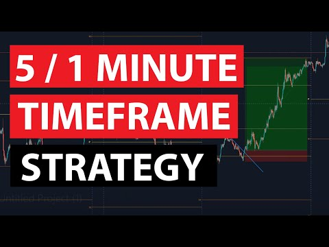 Best 1 minute timeframe trading strategy (scalping), Great Scalping System
