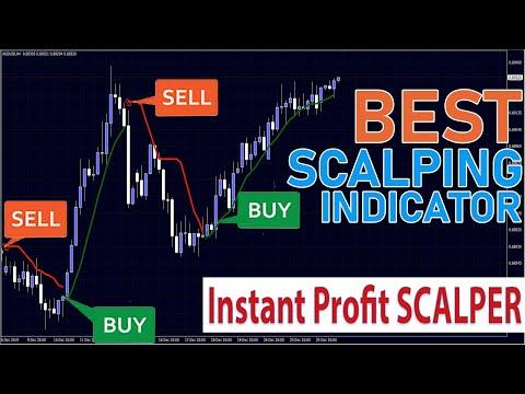 BEST 1# SCALPING Forex/Stocks Trading Indicator & Strategy: FREE Instant Profit Scalper Indicator, Instant Profit Scalper