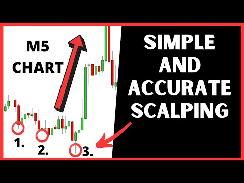 Best Forex 5 Minute Scalping Strategy: How To Take Simple And Accurate Trades, Find Best Forex Scalping Trades Fast