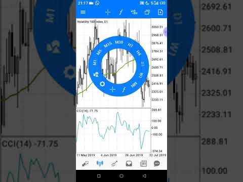 Best Forex And Volatility Swing Trading Strategy, Swing Trading Strategies In Forex