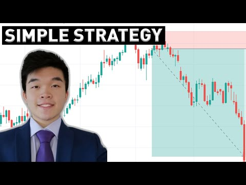 Best Forex Fundamental Trading Strategy (2020) - NZDJPY Analysis, Forex Event Driven Trading YOUTUBE