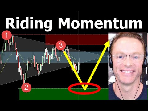 Best Momentum Plays for Wednesday (Holiday Strategy)