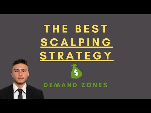 BEST Scalping Strategy    Demand Zones, Best Stocks for Scalping