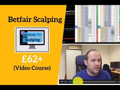 Betfair Scalping £62+ Pre Race (Video Course)