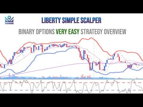 Binary Options EASY Strategy - Liberty Simple Scalper Strategy (IM Academy)   Forex Options, Forex Simple Scalper