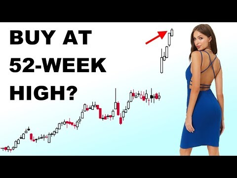 Buying Stocks at 52 Week Highs – What the Research Says