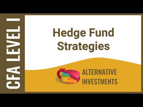 CFA Level I Alternative Investments - Hedge Fund Strategies, Blackrock Event Driven Fund