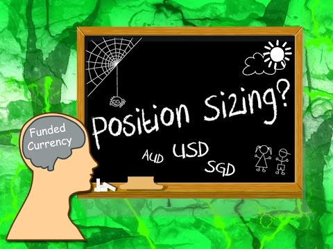 CFD Trading: Risk per Trade and Position Sizing – Amount to Risk and Trade Size