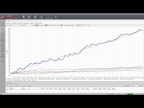Creating Multi-Currency Algotrading Forex Strategy on 9 Instruments, Forex Algorithmic Trading Chan
