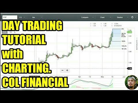 Day trading Tutorial para sa mga Pinoy. COL financial tutorial