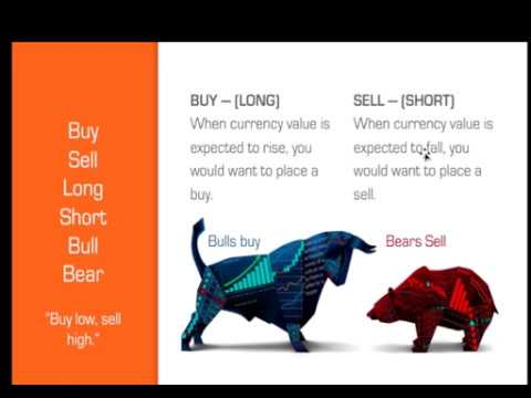 Difference Between Buy & Sell in forex