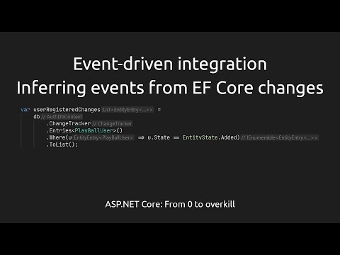 Event-driven integration #2 - Inferring events from EF Core changes [ASPF02O|E041], Event Driven Strategy PDF