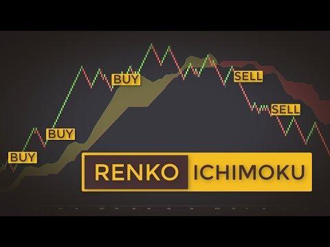 Explosive Ichimoku Renko Trading Strategy (How To Swing Trade Stocks Like A Samurai), Swing Trading In Forex Pdf