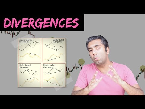 Forex Divergence Trading Strategy | Urban Forex, Forex Event Driven Trading Divergence