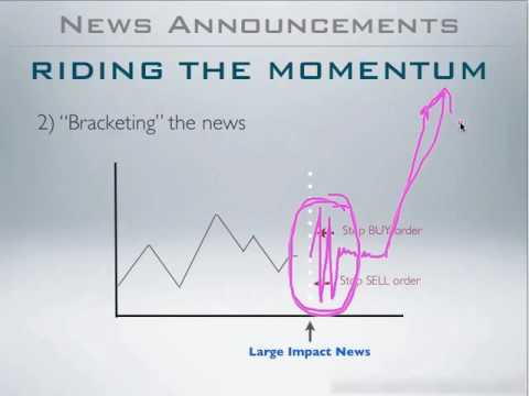 Forex News Announcement Trading 6 – Riding The News Momentum