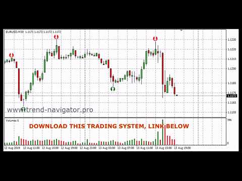 Forex strategy swing Trading System binary options, Forex Turbo Signals Swing Trading Strategy