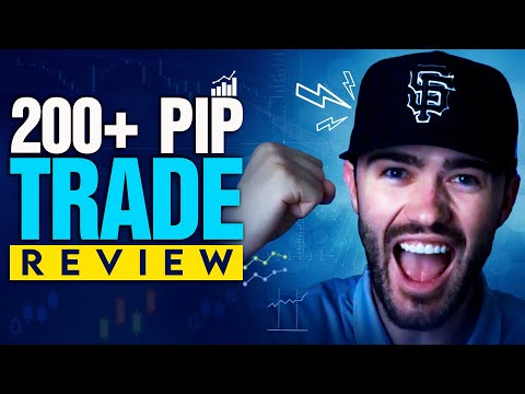 Forex Swing Trading Strategies For Beginners - IM Mastery Academy™️ - FINDING THE BEST SWING TRADES, Best Forex Swing Trading Strategy