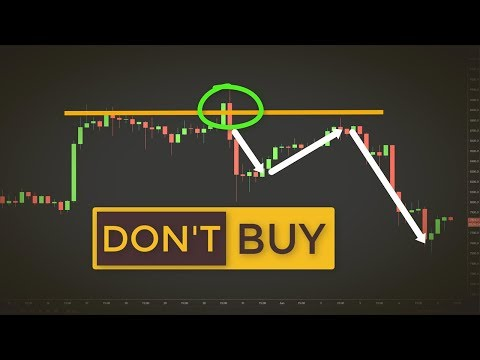 Forex Trading Breakout Strategy (So Simple Yet So Powerful), Forex Momentum Trading Strategy