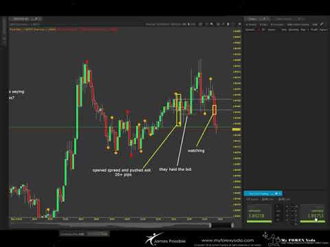 Forex Trading – GBPNZD – How to manage risk and build a position