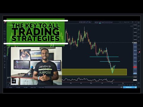 FOREX TRADING – The KEY To All TRADING STRATEGIES
