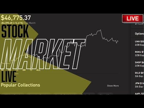 FUTURES GAP UP – Live Trading, Robinhood Options, Stock Picks, Day Trading & STOCK MARKET NEWS