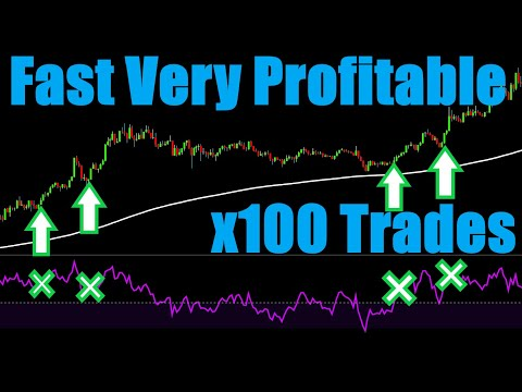HIGH PROFIT 1 Minute Chart Scalping Strategy Proven 100 Trades - RSI+ 200 EMA+ Engulfing, Scalping YouTube