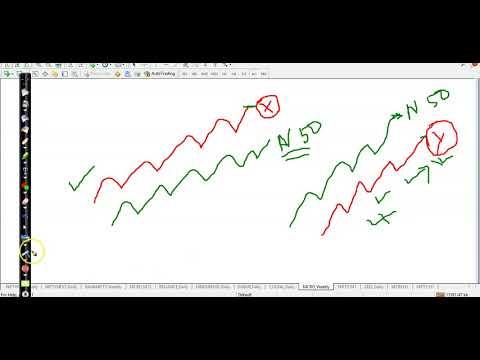 How do we identify best stock for trade (High momentum stock), Momentum Trading Ltd
