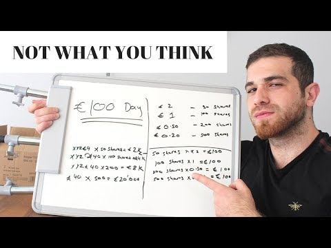 How Much Money You Need To Make $100 A Day Trading Stocks