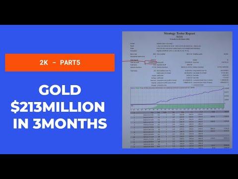 How risk reward affect forex trading? XAUUSD profit = $213 million in 3 Months – 2K-PART5