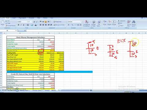 How to Do Money Management and Position Sizing Free Calculator