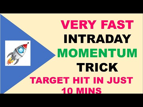 How to find intraday momentum stocks | Intraday momentum strategy | Best intraday momentum indicator, Momentum Method Trading
