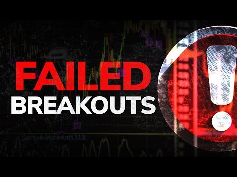 How To Predict Failed Breakouts On Momentum Stocks