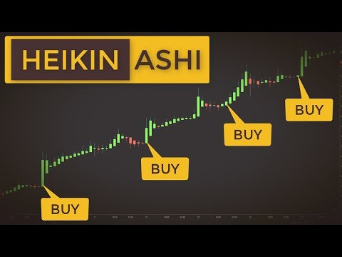 How To Read Price Action With Heikin-Ashi (Stock Trading With Heikin Ashi Candles), Momentum Trading Strategies PDF