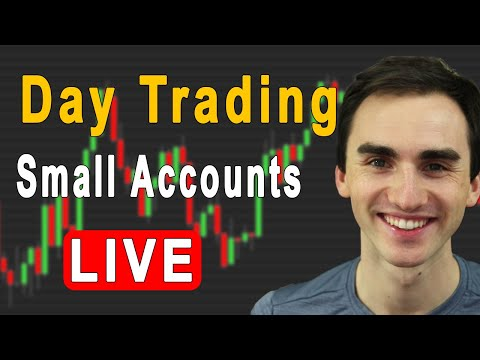 Live Day Trading With A Small Account - E Mini Futures, Scalper Micro Trading ES