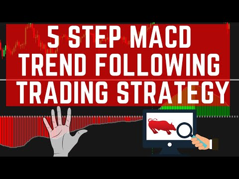 MACD Trend-Following Strategy plus a great technical analysis trick - Trading Strategy Guides, Swing Trading Strategies Pdf