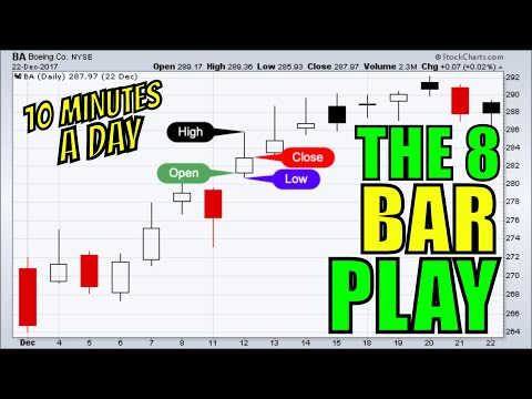 Make A Living With 10 Minutes A Day SWING TRADING, Swing Trading For A Living