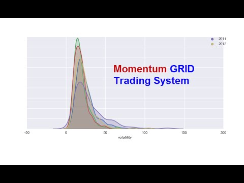 momentum grid trading system, Momentum Trading System