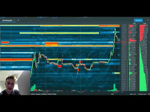 Momentum Ignition or why Bitcoin Pumps/Dumps, Momentum Trading Bitcoin