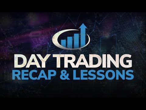 Momentum Trading Recap – $AMRS $FTFT $CAG $WTW $GLG