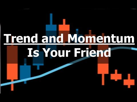 My TOP Trend and Momentum Indicator