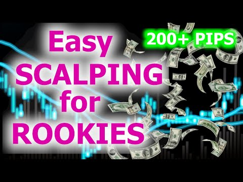 NEW Forex SCALPING Strategy   TRIPLE CONFIRMATION   200+ PIPS, Fx Scalping Strategy