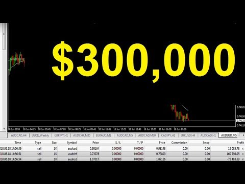 Nice Trading Day OVER +$300,000!!, Forex Position Trading Kingdoms