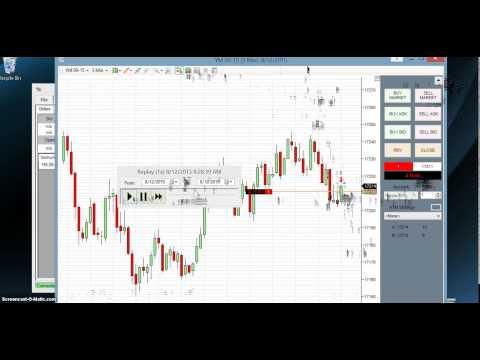 Ninjatrader Enter trade with chart trader, Forex Position Trading Ninja
