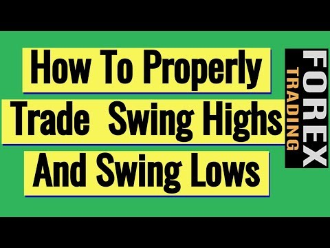 Oran Wright Trading Swing Highs And Swing Lows, Swing High Swing Low Forex Trading