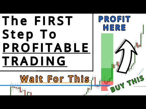 PROFITABLE TRADING STRATEGY IN LESS THAN 15 MINUTES (That Actually Works...), Forex 15 Minute Chart Swing Trading Strategy