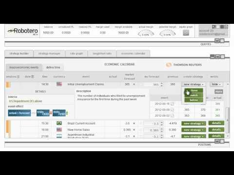 Robotero.com Event-driven strategies, Event Driven Trading Strategies
