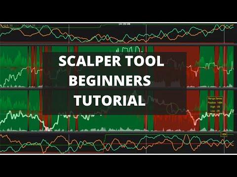Scalper Tool Tutorial for Beginners #4, Forex Scalper Tool